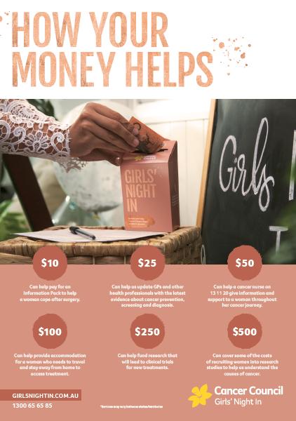 GNI Dollar Handle